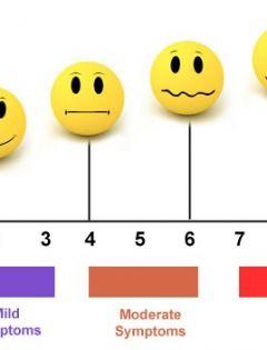 面部表情疼痛量表图