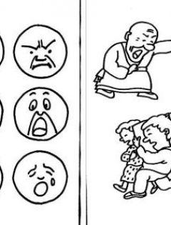 面部表情肢体语言图片