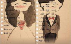 qq背景图片可爱情侣