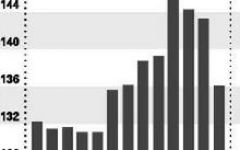 欧亚联合证券:什么是企业景气指数