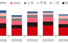 天下赢家王安凯:全球手机市场真实现状